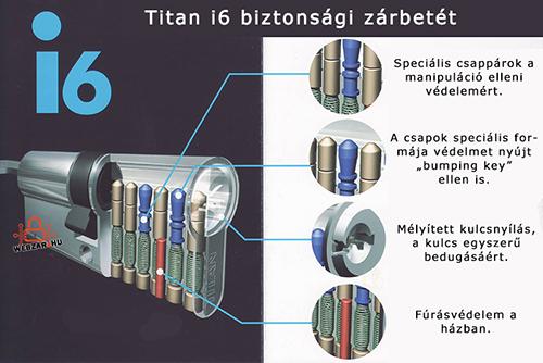 Titan i6 biztonsági matt nikkel zárbetét